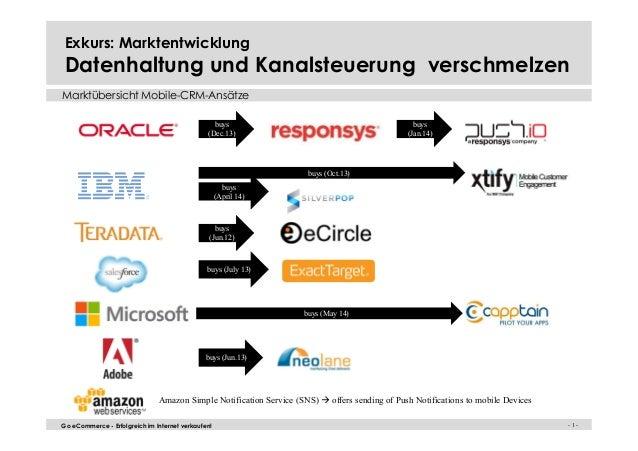 - 1 -Go eCommerce - Erfolgreich im Internet verkaufen! Exkurs: Marktentwicklung Datenhaltung und Kanalsteuerung verschmelz...