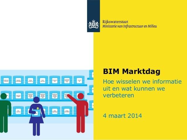 BIM Marktdag Hoe wisselen we informatie uit en wat kunnen we verbeteren 4 maart 2014