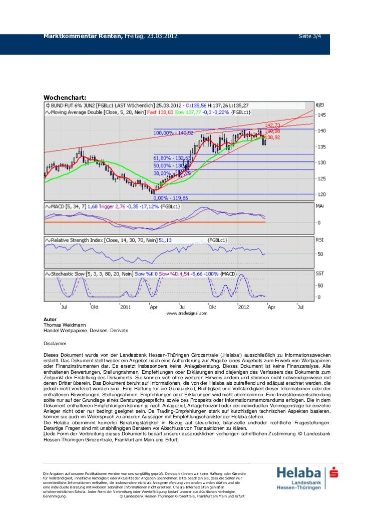 Marktkommentar Renten, Freitag, 23.03.2012                                                                                ...