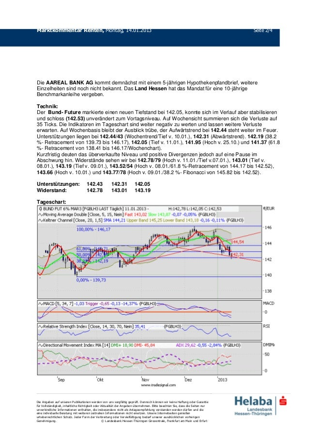 MarktkommentarRenten.pdf Slide 2