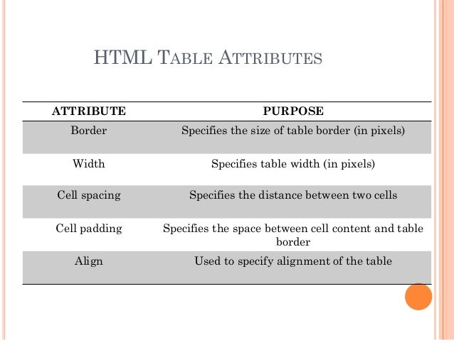 Markup language classification designing static and dynamic for Html table markup