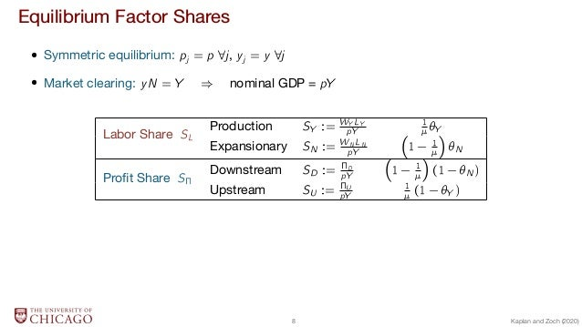 Equilibrium Factor Shares  Symmetric equilibrium: pj = p 8j, yj = y 8j  Market clearing: yN = Y ) nominal GDP = pY Labor S...
