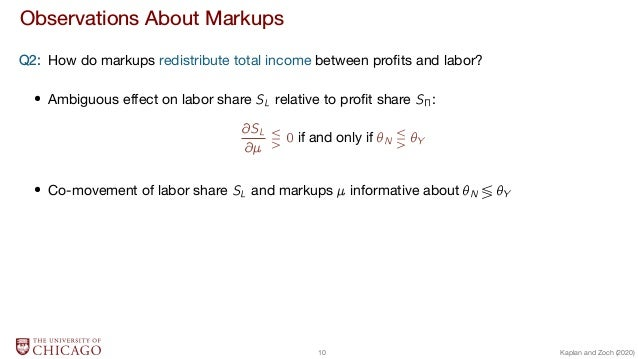 Observations About Markups Q2: How do markups redistribute total income between profits and labor?  Ambiguous effect on lab...