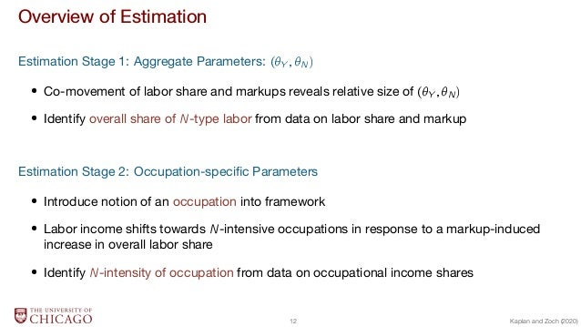 Overview of Estimation Estimation Stage 1: Aggregate Parameters: (Y ;N)  Co-movement of labor share and markups reveals re...