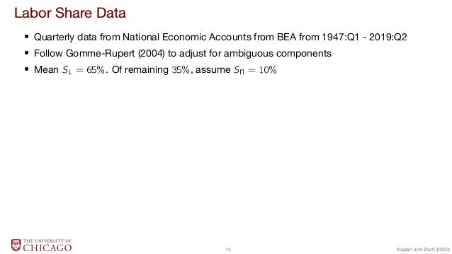Labor Share Data  Quarterly data from National Economic Accounts from BEA from 1947:Q1 - 2019:Q2  Follow Gomme-Rupert (200...