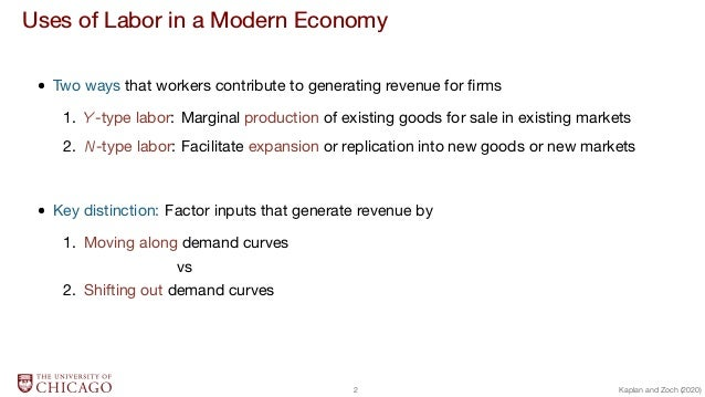 Uses of Labor in a Modern Economy  Two ways that workers contribute to generating revenue for firms 1. Y -type labor: Margi...