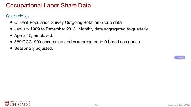 SL ;t) + SL ;t E [j;jSL ;t] = 0 8(t;); 8j ) OLS with de-trended inverse labor share back 29 Kaplan and Zoch (2020)
