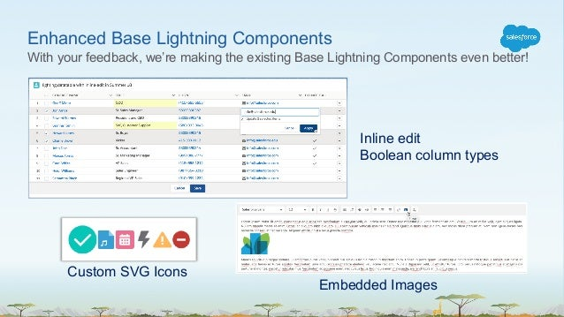 From Markup to Magic – The Evolution of Lightning Components