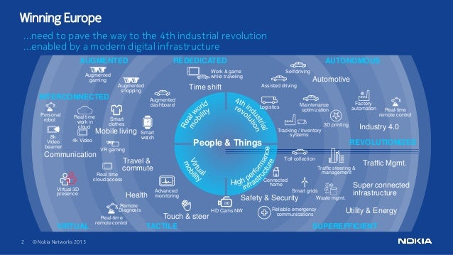 Nokia envisioning a connected world