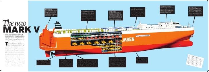 Meet the Mark V vessel