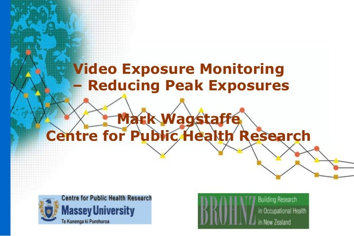 Video Exposure Monitoring   – Reducing Peak Exposures         Mark WagstaffeCentre for Public Health Research
