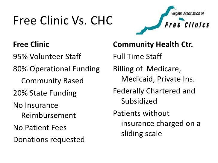 Virginia Association of Free Clinics