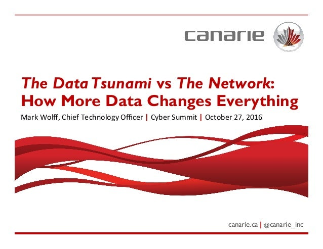 canarie.ca | @canarie_inc The DataTsunami vs The Network: How More Data Changes Everything MarkWolff,ChiefTechnologyOffic...