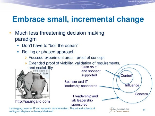 Copyright © Institut Lean France 2012  Embrace small, incremental change • Much less threatening decision making paradigm ...