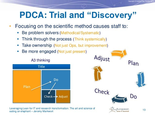 """Copyright © Institut Lean France 2012  PDCA: Trial and """"Discovery"""" • Focusing on the scientific method causes staff to:  ..."""