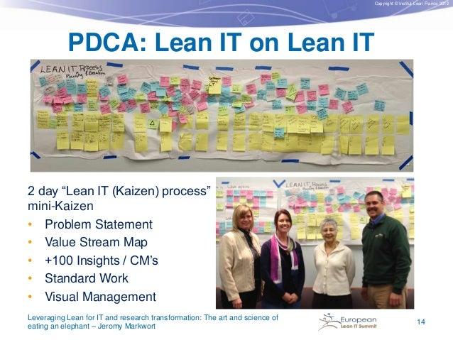 """Copyright © Institut Lean France 2012  PDCA: Lean IT on Lean IT  2 day """"Lean IT (Kaizen) process"""" mini-Kaizen • Problem St..."""