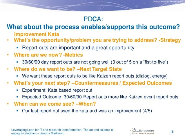 Copyright © Institut Lean France 2012  PDCA: What about the process enables/supports this outcome? Improvement Kata • What...