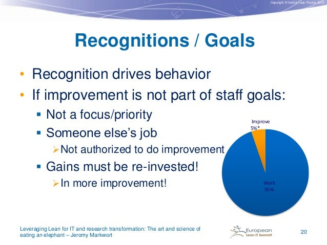 Copyright © Institut Lean France 2012  Recognitions / Goals • Recognition drives behavior • If improvement is not part of ...