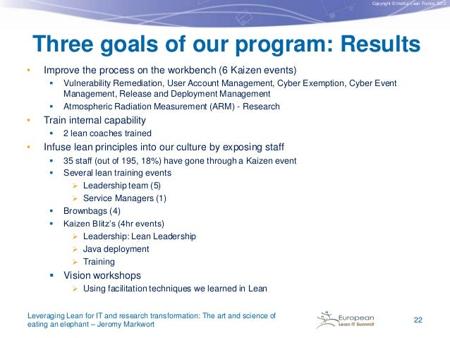 Copyright © Institut Lean France 2012  Three goals of our program: Results •  Improve the process on the workbench (6 Kaiz...
