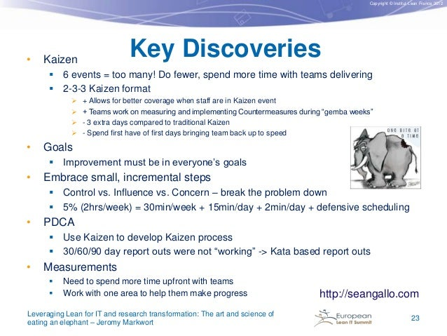 Copyright © Institut Lean France 2012  •  Kaizen  Key Discoveries    6 events = too many! Do fewer, spend more time with ...