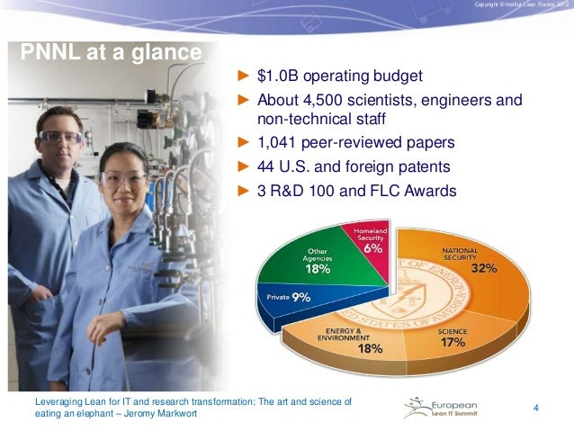 Copyright © Institut Lean France 2012  PNNL at a glance ► $1.0B operating budget ► About 4,500 scientists, engineers and n...