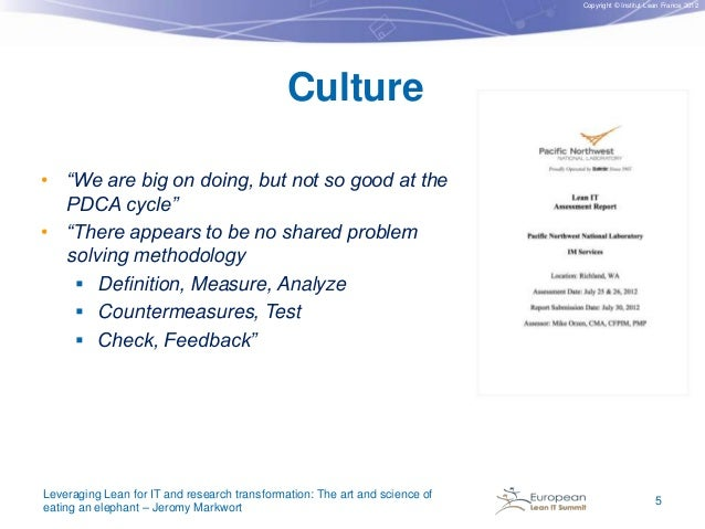 """Copyright © Institut Lean France 2012  Culture • """"We are big on doing, but not so good at the PDCA cycle"""" • """"There appears..."""