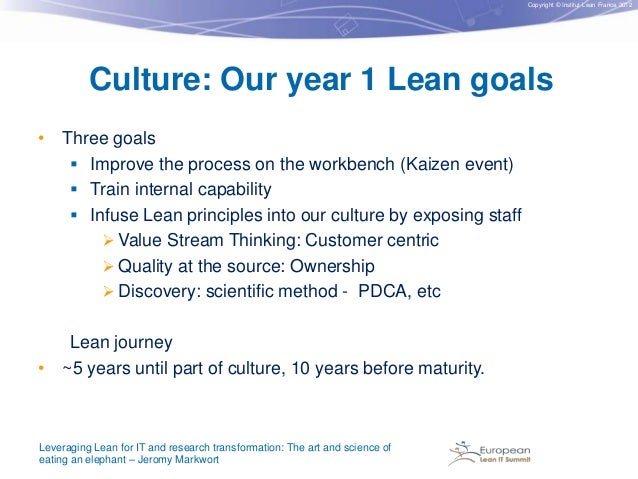 Copyright © Institut Lean France 2012  Culture: Our year 1 Lean goals • Three goals  Improve the process on the workbench...