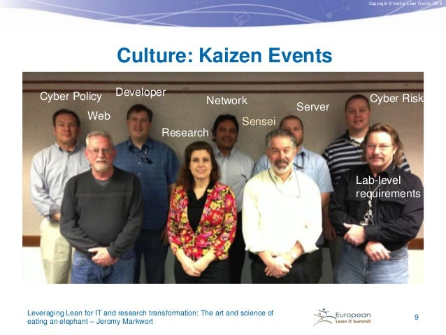 Copyright © Institut Lean France 2012  Culture: Kaizen Events Cyber Policy  Developer  Network  Web  Server  Cyber Risk  S...
