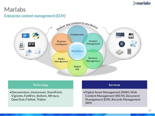 Enterprise content management (ECM) Marlabs 10 Technology •Documentum, Interwoven, SharePoint, Vignette, FatWire, Stellent...