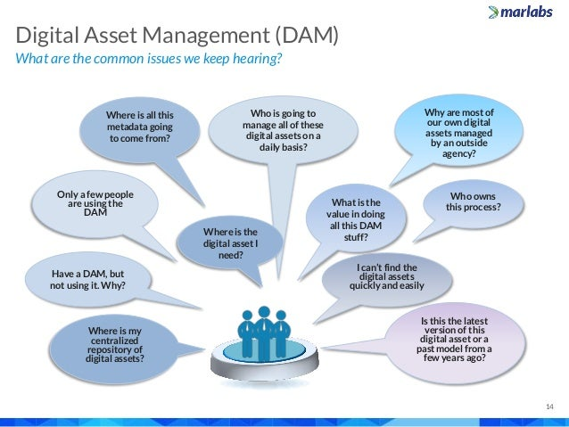 What are the common issues we keep hearing? Digital Asset Management (DAM) 14 Why are most of our own digital assets manag...