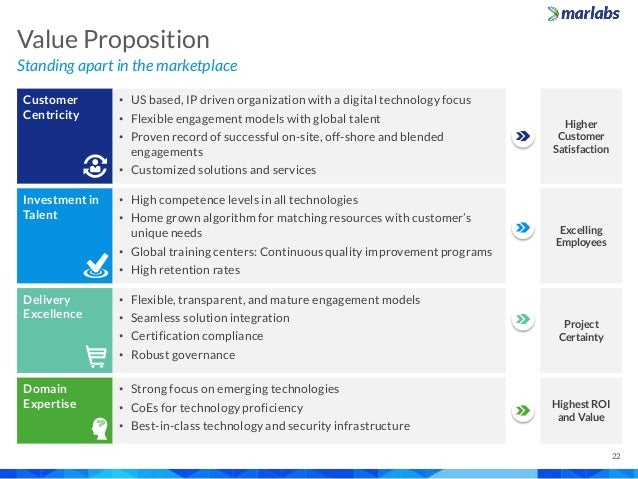 Standing apart in the marketplace Value Proposition 22 Delivery Excellence Domain Expertise • Flexible, transparent, and m...