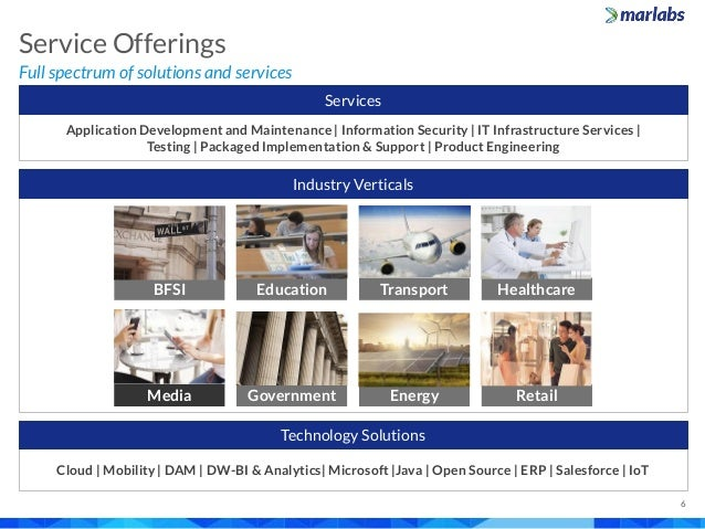 Full spectrum of solutions and services Service Offerings 6 Application Development and Maintenance | Information Security...