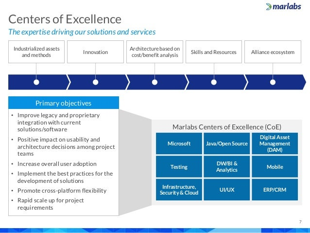 The expertise driving our solutions and services Centers of Excellence 7 • Improve legacy and proprietary integration with...