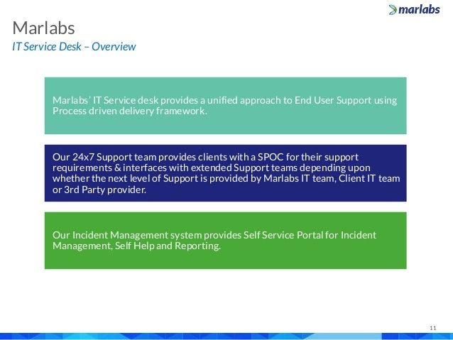 Marlabs Capabilities Overview It Services