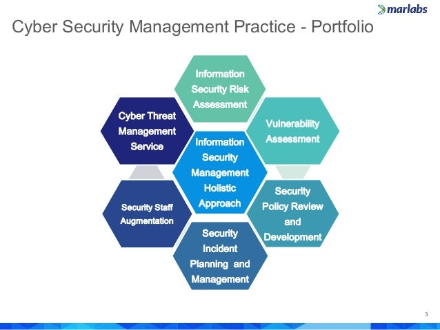 combating cyber crime global strategies and Prevention and control of cyber crimes in india: problems, issues and strategies  moreover cyber crime is not a matter of concern for india only but it is a global.