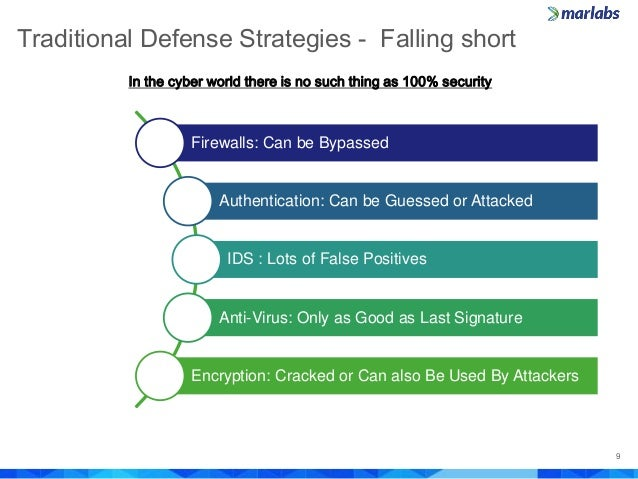 using big data to defend against cyber threats Security breaches again made big sensitive data from security threats ciocom queried dozens of security and it experts to find out following are the six most likely sources, or causes, of security breaches and what businesses can, and should, do to protect against them [ beware the.