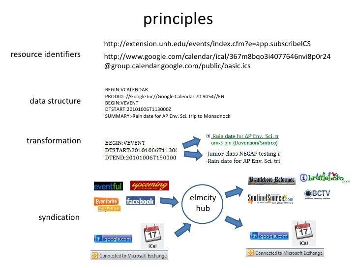 principles<br />http://extension.unh.edu/events/index.cfm?e=app.subscribeICS<br />http://www.google.com/calendar/ical/367m...
