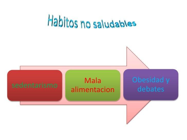 Habitos no saludables<br />
