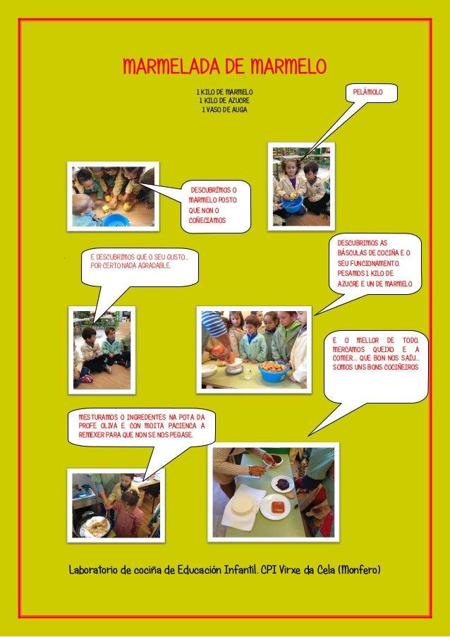 MARMELADA DE MARMELO 1 KILO DE MARMELO 1 KILO DE AZUCRE 1 VASO DE AUGA . Laboratorio de cociña de Educación Infantil. CPI ...