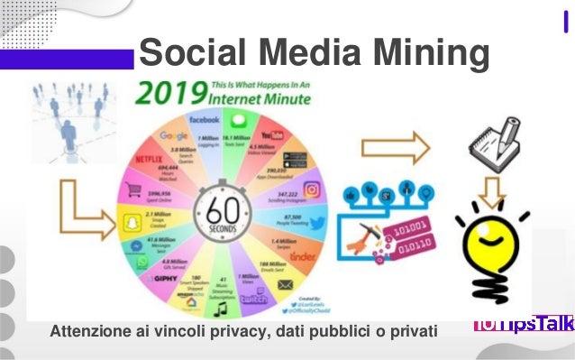 Social Media Mining Attenzione ai vincoli privacy, dati pubblici o privati