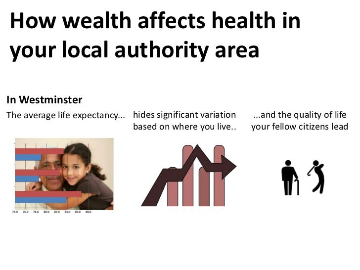 How wealth affects health inyour local authority areaIn WestminsterThe average life expectancy... hides significant variat...