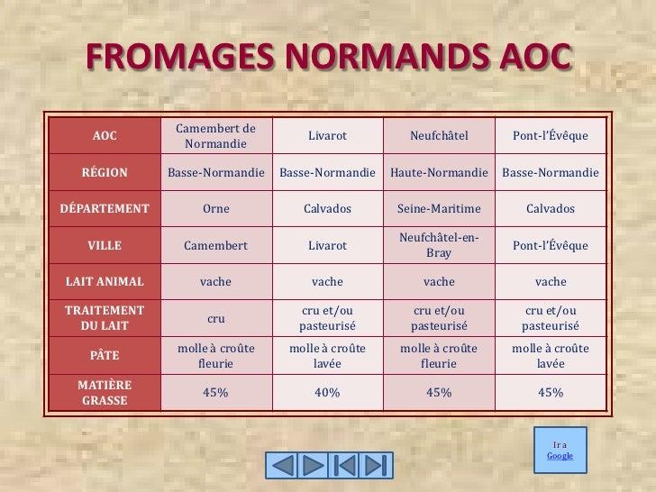 Partez à la recherche de la Normandie Slide 3