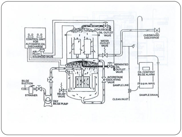 on oil and water separator schematic diagram