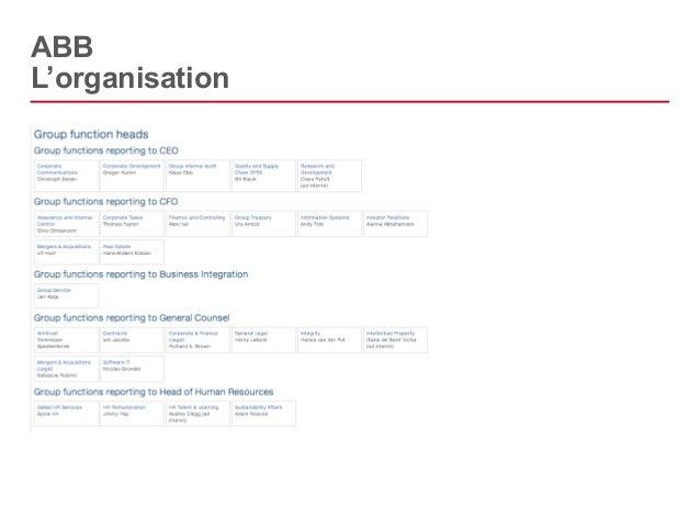 CFF, le numéro 1 suisse  • Le positionnement  • Les messages  • Les médias  • Les outils