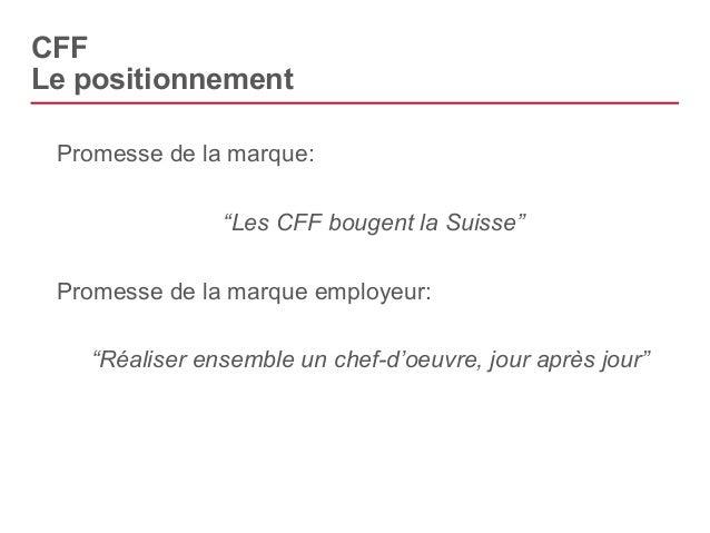 CFF  Les interactions