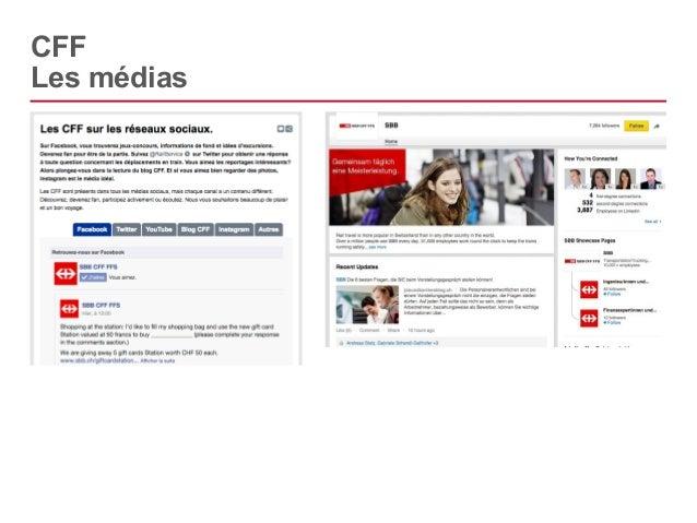 CFF  Les médias