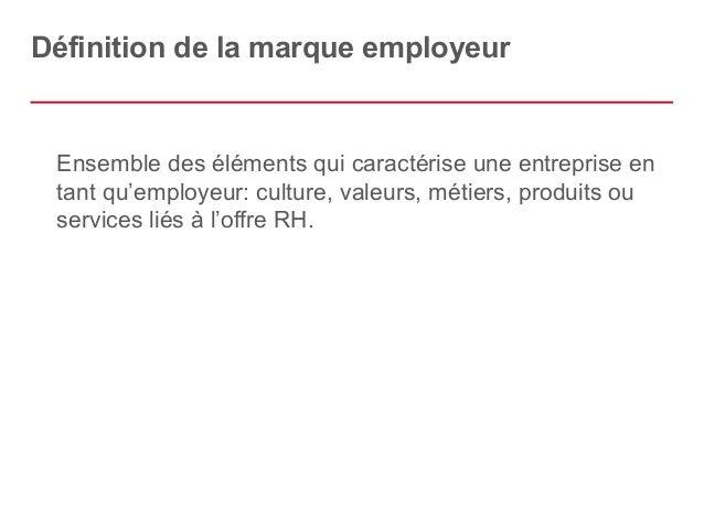 Implications de la marque employeur  Définition de l'EVP (Employer Value Proposition)  =  Identification des avantages tan...