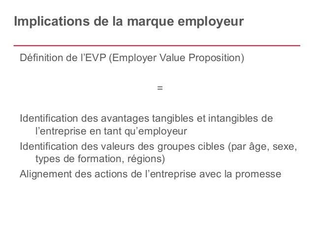 Bénéfices de la marque employeur  • Adéquation entre les profils recherchés et les exigences de  l'entreprise  • Réduction...