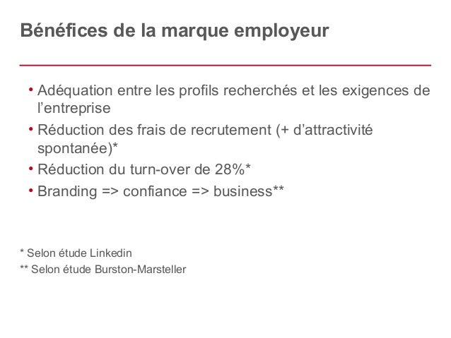 Impact de la marque employeur  Coûts de recrutement