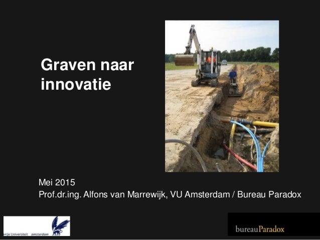 Mei 2015 Prof.dr.ing. Alfons van Marrewijk, VU Amsterdam / Bureau Paradox Graven naar innovatie